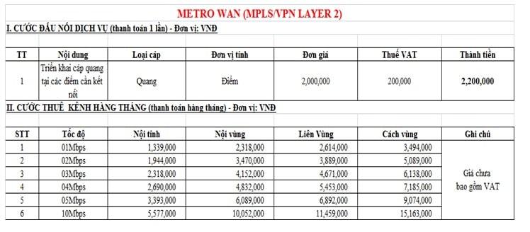 bảng-giá-metrowan-hồ chí minh