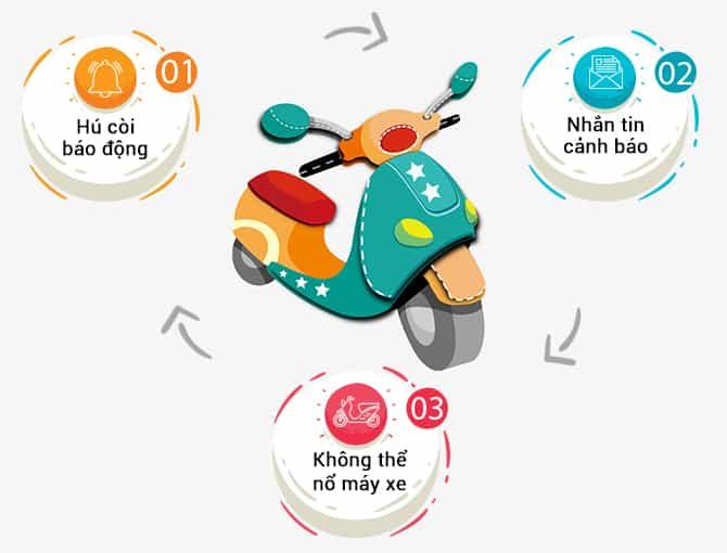 3 chế độ chống trôm smart motor quận Tân Phú